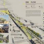 Queensway Connection, NYC design competition, Queensway, EBB & Flow