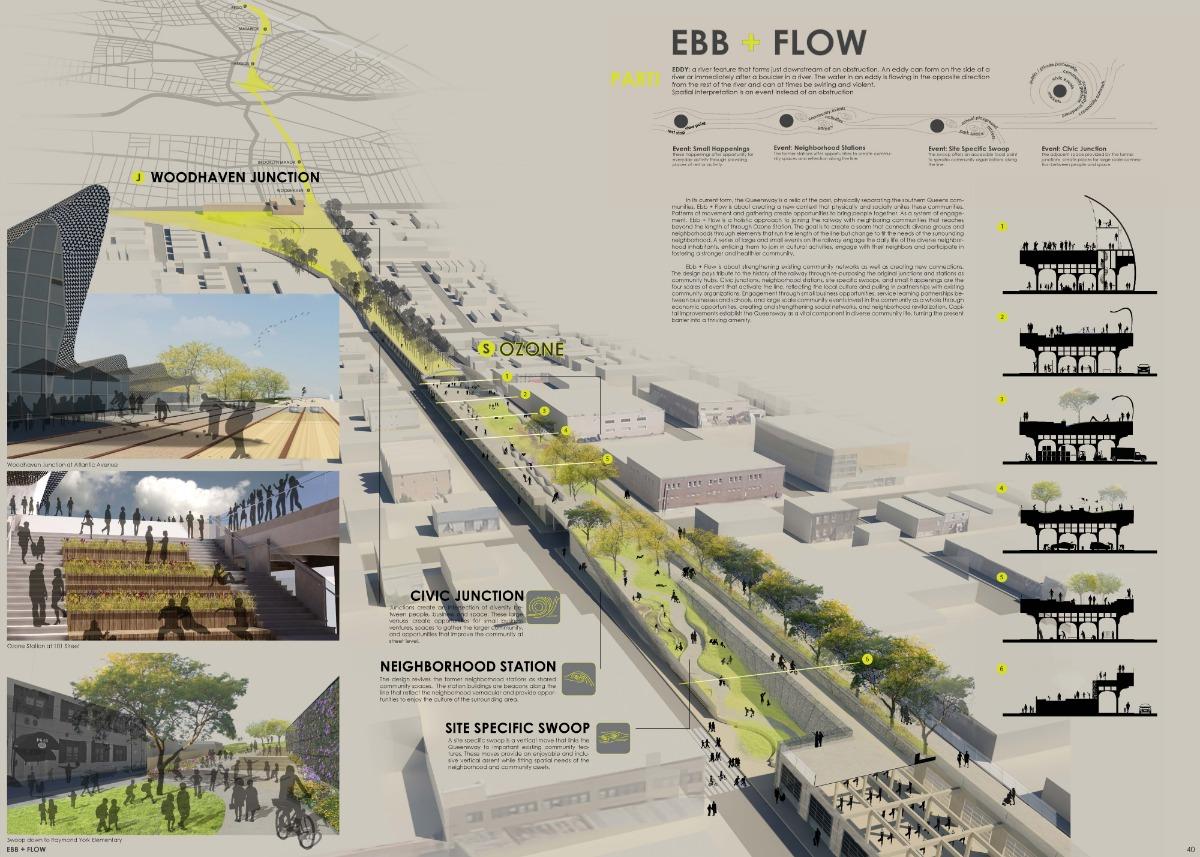 Student Prize, EBB & Flow by Jessica Shoemaker, Paul Crespo and Jessica Johnson of Albuquerque, New Mexico