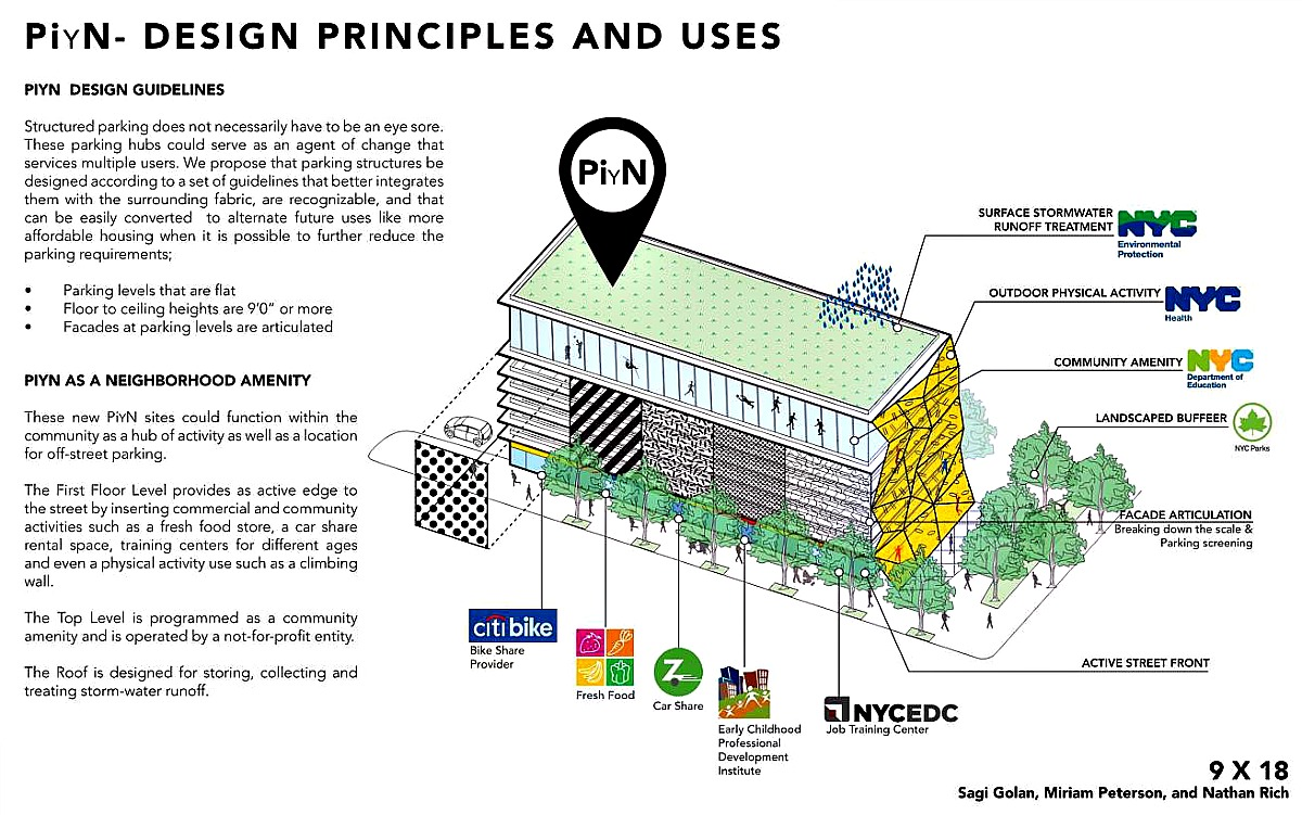 9 x 18, parking lot ideas, Institute for Public Architecture, NYC parking laws