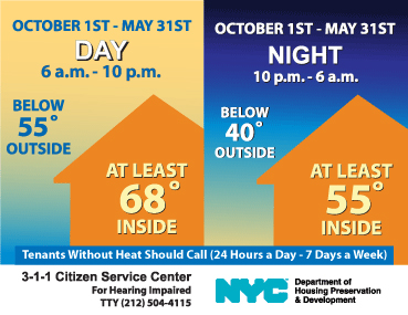 heat and hot water requirements nyc