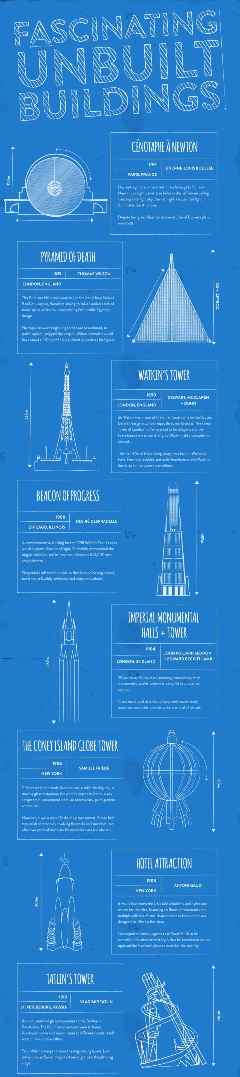 amazing-unbuilt-buildings-architecture-1