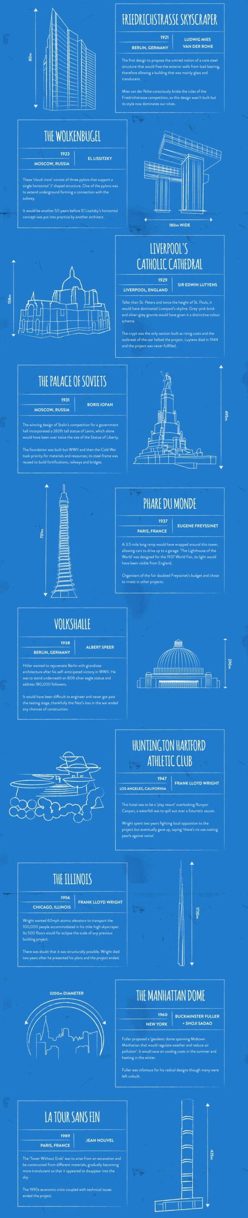 amazing-unbuilt-buildings-architecture-2