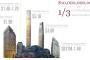 CityRealty New Development Report, NYC real estate trends, billionaires' row