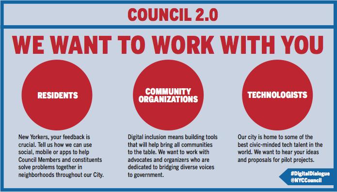 Council 2.0, New York City Council
