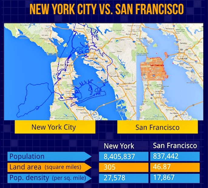 Maps Compare NYC39s Footprint To Other Cities Around The