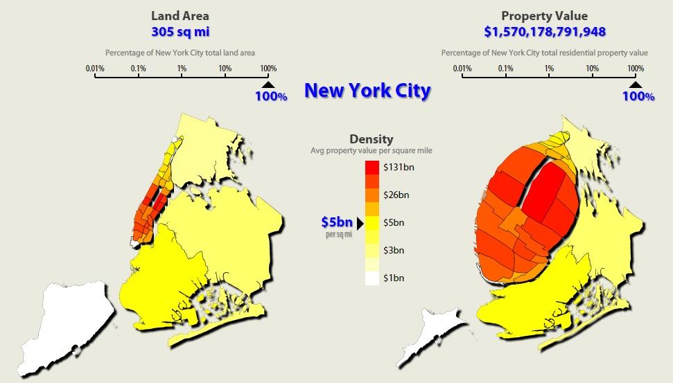 Long Island City Property Values