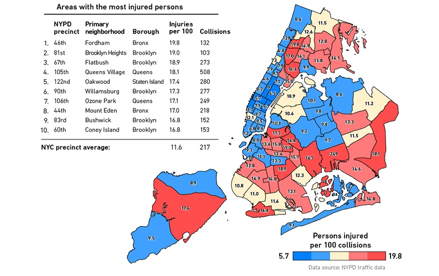 NYC traffic injuries map, Auto Insurance Center, NYC traffic collisions