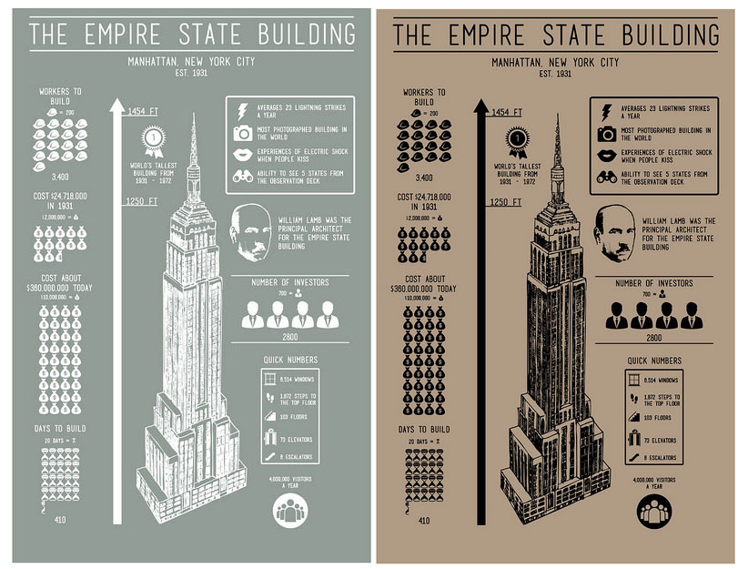 Hand-Printed Poster of the Empire State Building Is a ...