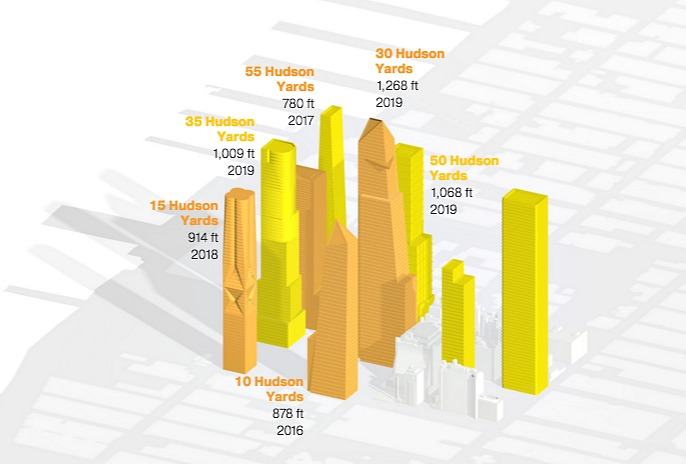NYC 2020-National Geographic-3D-Hudson Yards