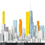 NYC 2020-National Geographic-Financial District