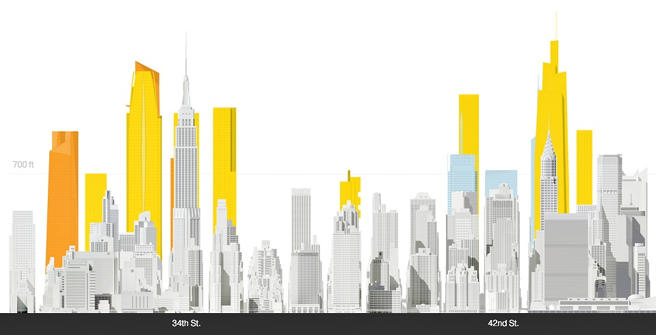 NYC 2020-National Geographic-Midtown