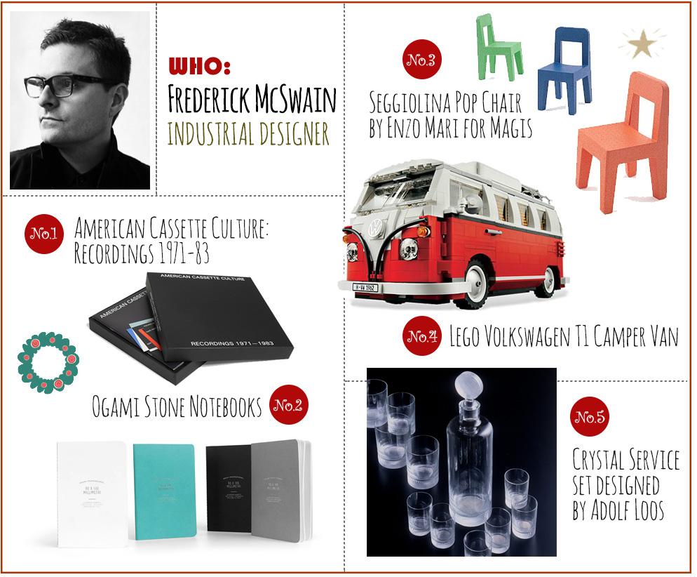 designer holiday gift guide 6sqft frederick mcswain