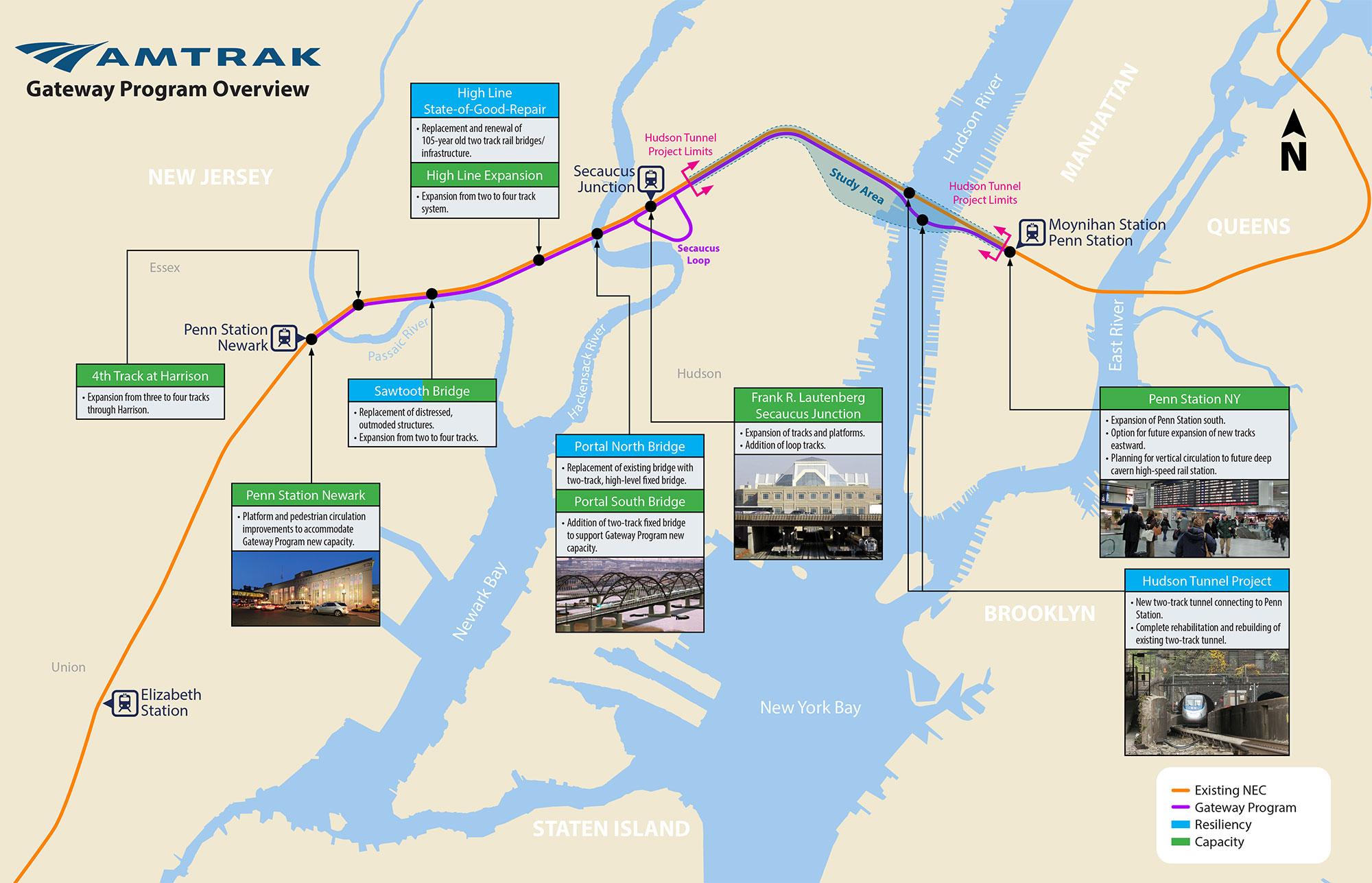 Amtrak Gateway Program