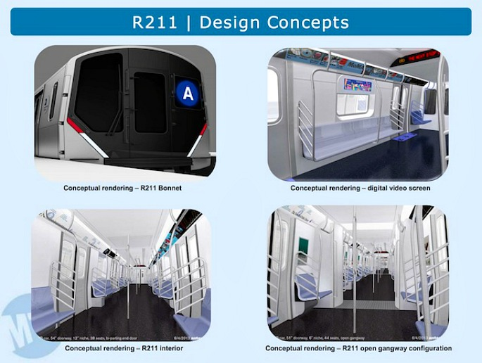 NYC open gangway subway cars