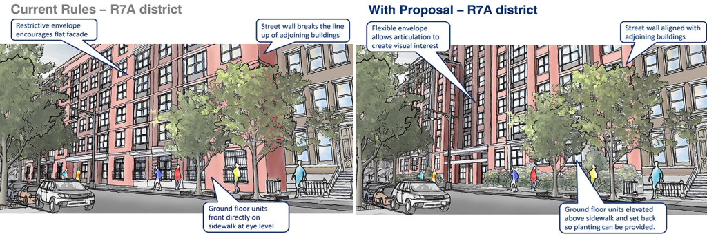 New York City Planning, Affordable Housing